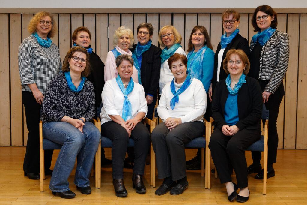 Gruppenfoto Vorstand 2020